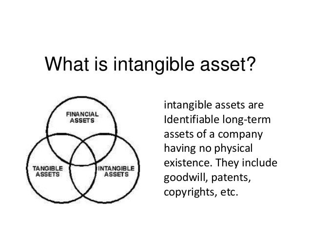 Intangible Assets And Human Capital