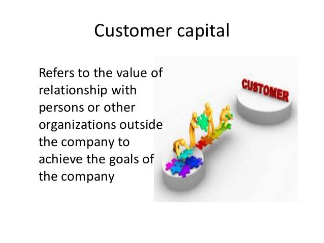 customer relationship intangible asset