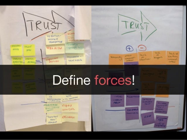 YOU TRUST A PERSON NEAR YOU :)Define forces!