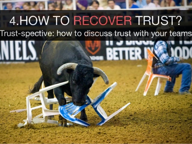 Force-field analysis Explore factors that can help to build and destroy trust in teams 4.HOW TO RECOVER TRUST?  Trust-spec...