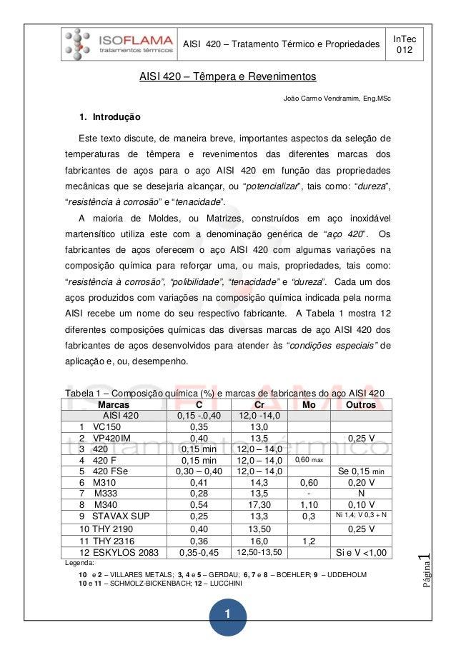 AISI 420 – Tratamento Térmico e Propriedades  InTec 012  AISI 420 – Têmpera e Revenimentos João Carmo Vendramim, Eng.MSc  ...