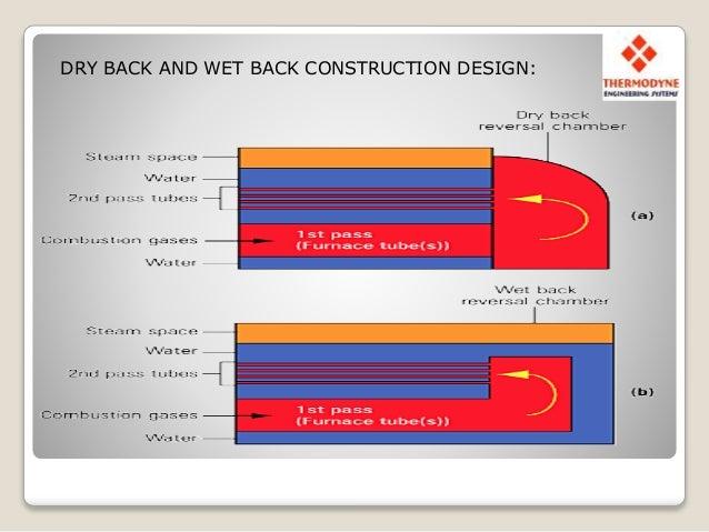 Intech - Internal Furnace Boiler