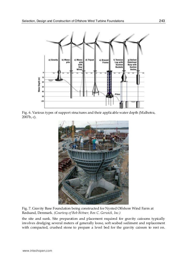 Selection, Design and Construction of Offshore Wind Turbine Foundations 243 Fig. 6. Various types of support structures an...