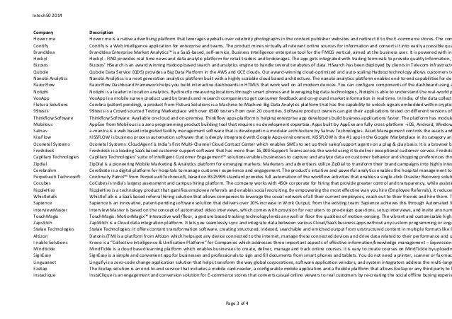 Intech50 2014 Company Hoverr.me Contify BrandIdea Heckyl Bizosys Qubole Nanobi Analytics RazorFlow Notiphi VoxApp Flutura ...