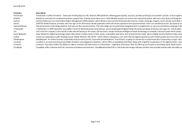 Intech50 2014 Company Thinxtream Whatfix Seclore Ilantus Pawaa Software i7 Networks iVIz Aujas Networks Uniken Shieldsquar...
