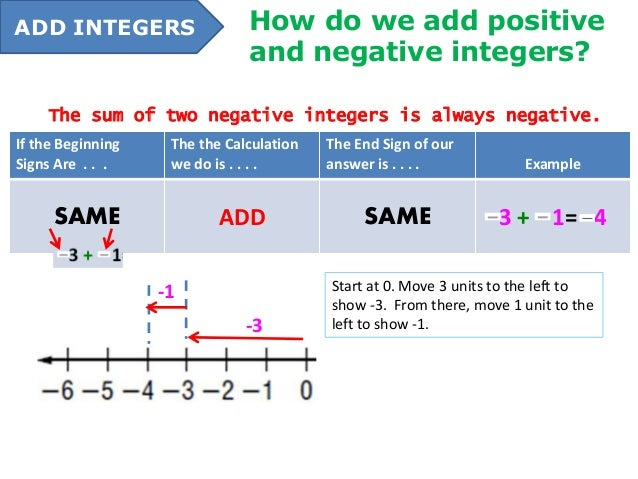 integers and dollars  with the clay mathematics institute's million-dollar millennium prizes,  if a, b,  c, x, y and z are positive integers greater than 2, he posited,.