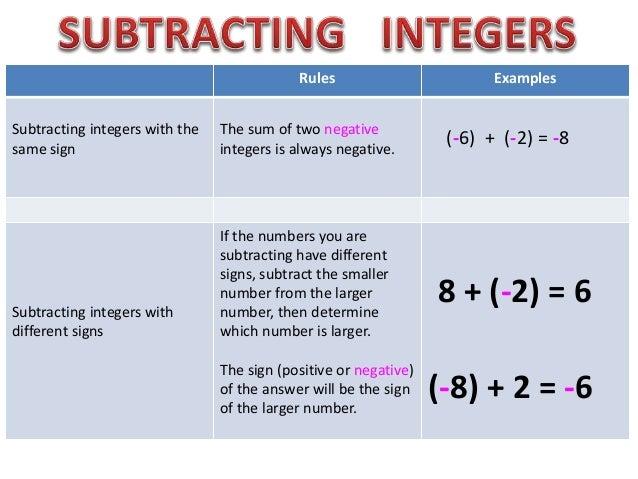 Integers subtract