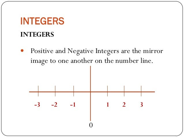 Mathematics for Grade 6: Integers
