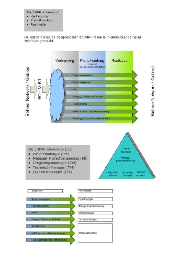 De projectmanager is primair verantwoordelijk voor het bereiken van het projectresultaatbinnen de vooraf gestelde randvoor...