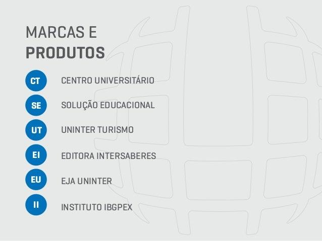 CENTRO UNIVERSITÁRIO SOLUÇÃO EDUCACIONAL UNINTER TURISMO EDITORA INTERSABERES EJA UNINTER INSTITUTO IBGPEX MARCAS E PRODUT...