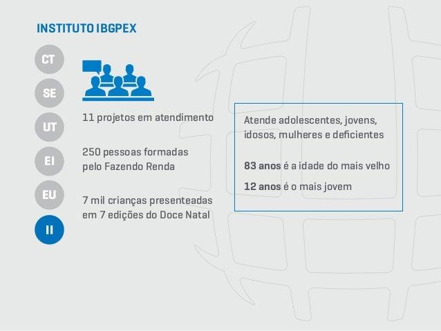 11 projetos em atendimento 7 mil crianças presenteadas em 7 edições do Doce Natal 250 pessoas formadas pelo Fazendo Renda ...