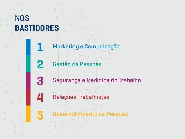 Marketing e Comunicação Gestão de Pessoas Segurança e Medicina do Trabalho Relações Trabalhistas Desenvolvimento de Pessoa...