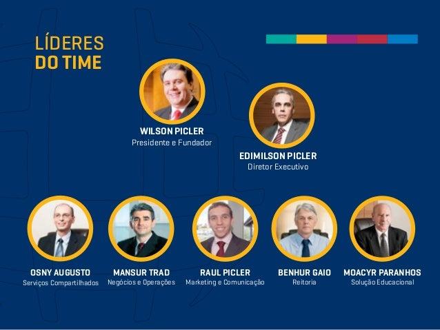 LÍDERES DO TIME WILSON PICLER Presidente e Fundador EDIMILSON PICLER Diretor Executivo OSNY AUGUSTO Serviços Compartilhado...