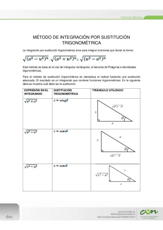[Escribirtexto]  MÉTODO DE INTEGRACIÓN POR SUSTITUCIÓN TRIGONOMÉTRICA La integración por sustitución trigonométrica s...