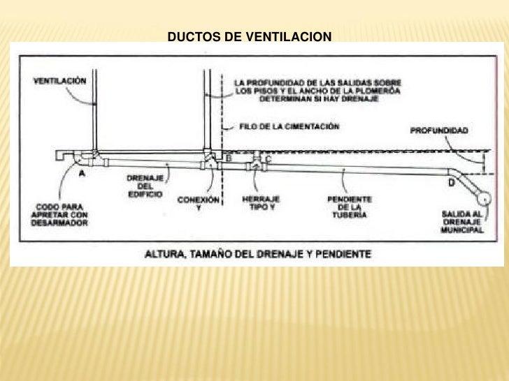 2.3.- CUARTOS DE MAQUINAS, SUBESTACIONES Y PATIOS DEMANIOBRAS.
