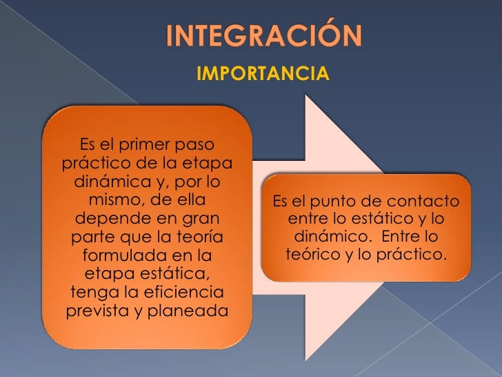 Integracion for Concepto de oficina y su importancia