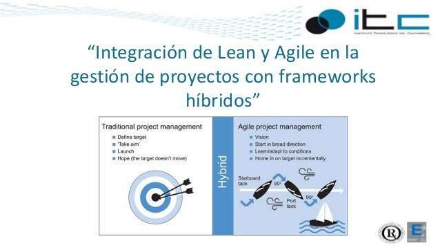 """Actividades Branch Asturias """"Integración de Lean y Agile en la gestión de proyectos con frameworks híbridos"""""""