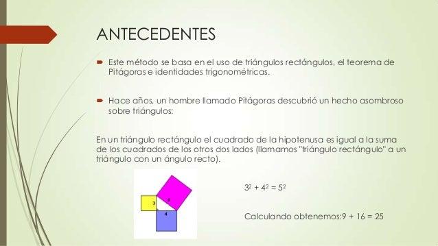 ANTECEDENTES Este método se basa en el uso de triángulos rectángulos, el teorema dePitágoras e identidades trigonométrica...