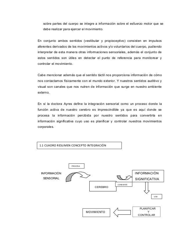 Integracion sensorial terminado[1] (1)