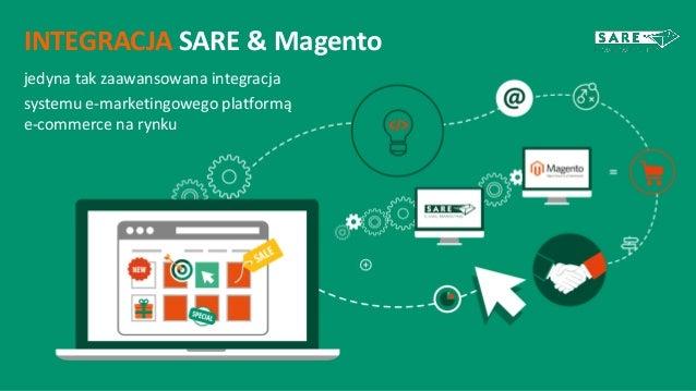 INTEGRACJA SARE & Magento jedyna tak zaawansowana integracja systemu e-marketingowego platformą e-commerce na rynku