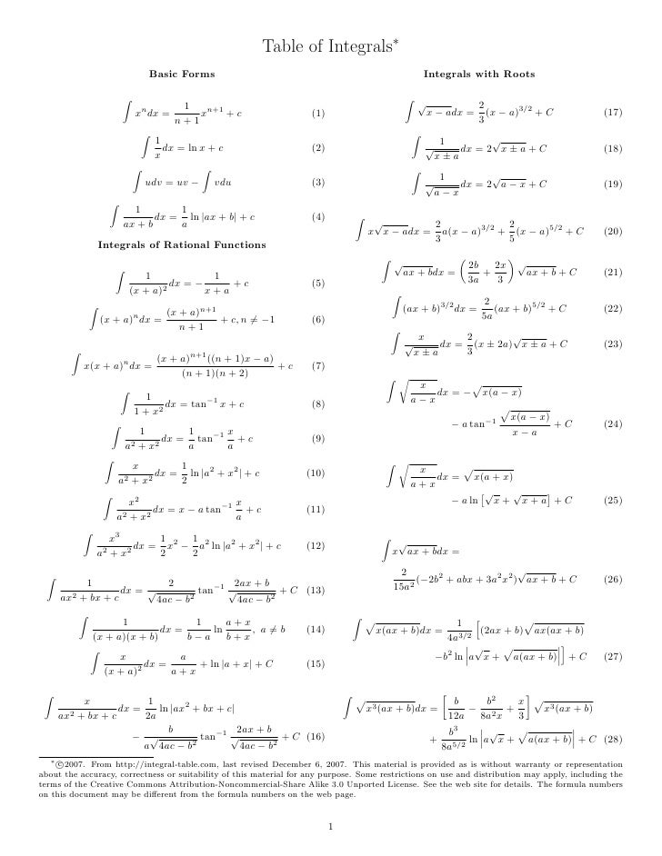 Table of Integrals∗                             Basic Forms                                                          Integ...
