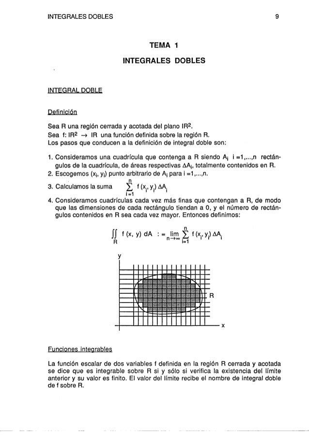 INTEGRALES DOBLES 9  TEMA 1 | NTEGRALES DOBLES  IN |  EQBAL DQBLE  Er. ..  Sea R una región cerrada y acotada del plano IR...
