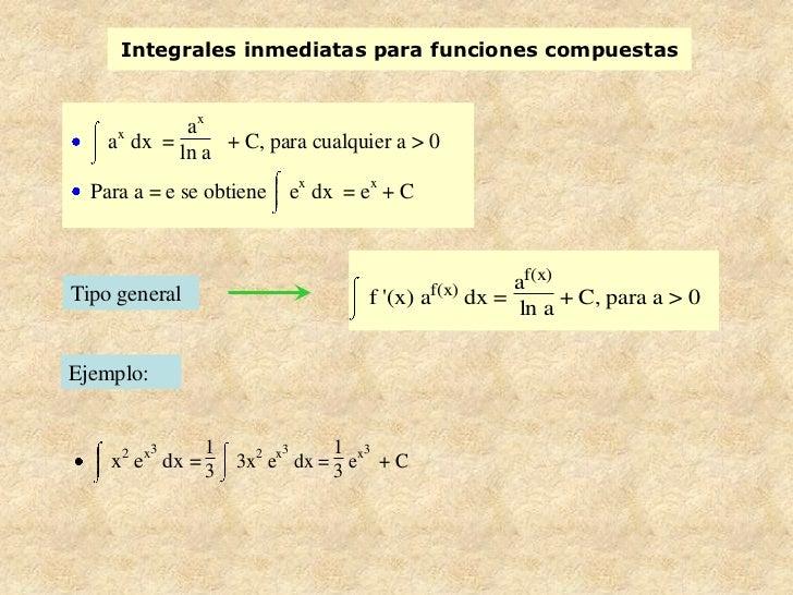 Integrales inmediatas para funciones compuestas             ax    ax dx =      + C, para cualquier a > 0            ln a  ...