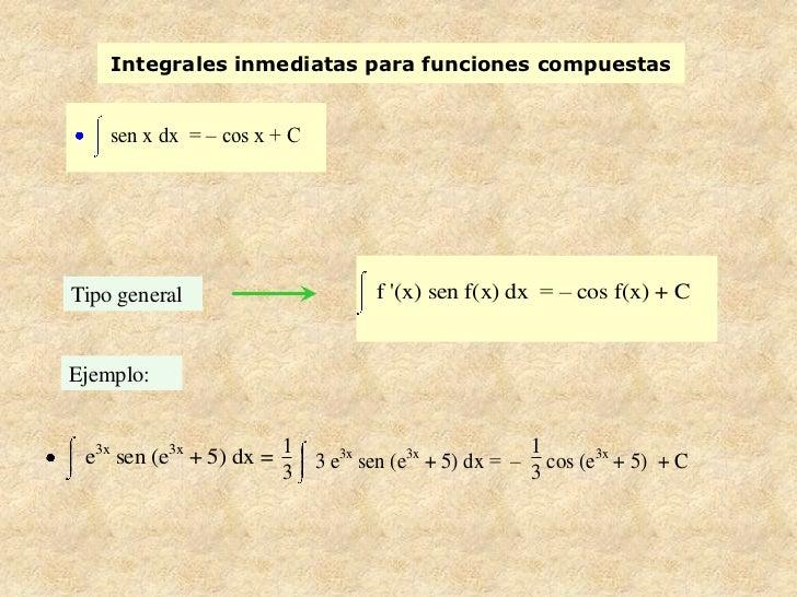 Integrales inmediatas para funciones compuestas    sen x dx = – cos x + CTipo general                        f (x) sen f(x...