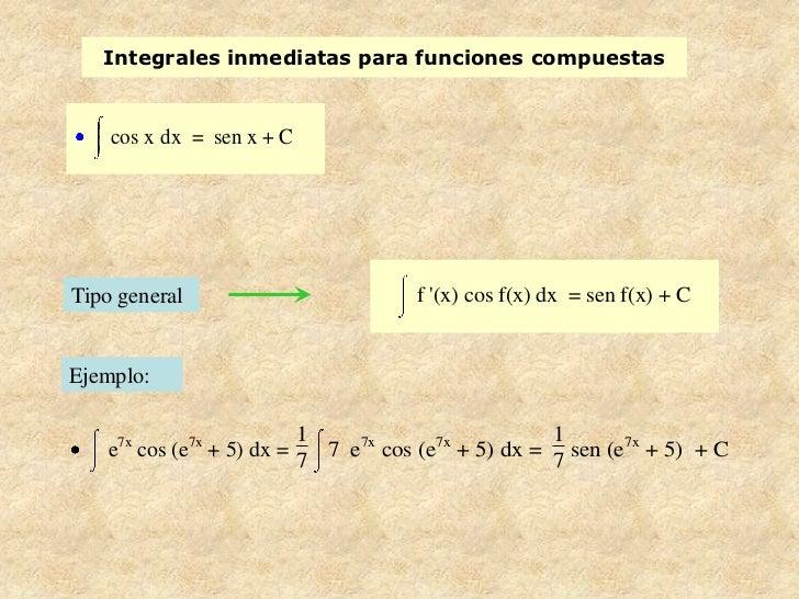 Integrales inmediatas para funciones compuestas    cos x dx = sen x + CTipo general                            f (x) cos f...