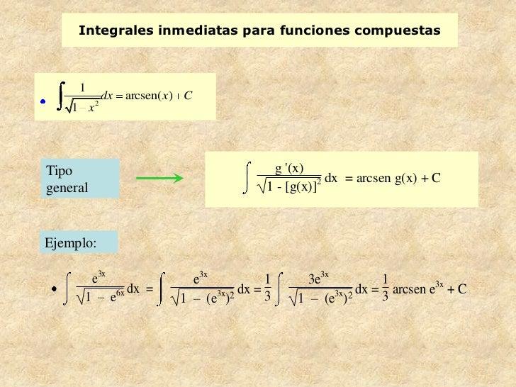 Integrales inmediatas para funciones compuestas     1              dx   arcsen( x) C          2    1 xTipo                ...