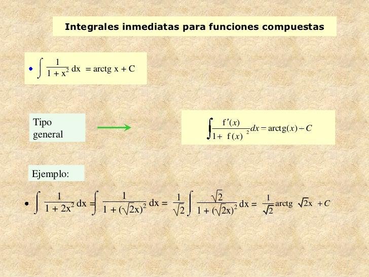 Integrales inmediatas para funciones compuestas     1   1 + x2 dx = arctg x + CTipo                                       ...