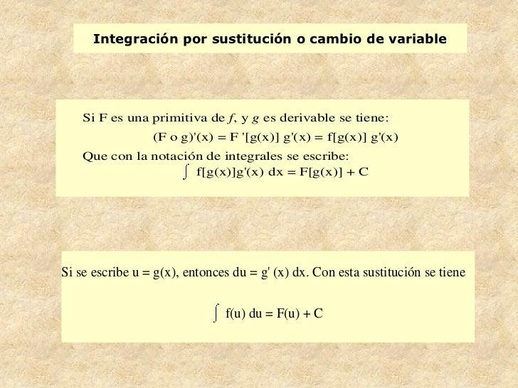 Integración por sustitución o cambio de variable    Si F es una primitiva de f, y g es derivable se tiene:                ...