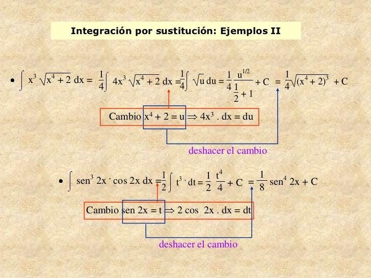 Integración por sustitución: Ejemplos II3   4          1   3 4        1               1 u1/2       1 4x   x + 2 dx =      ...