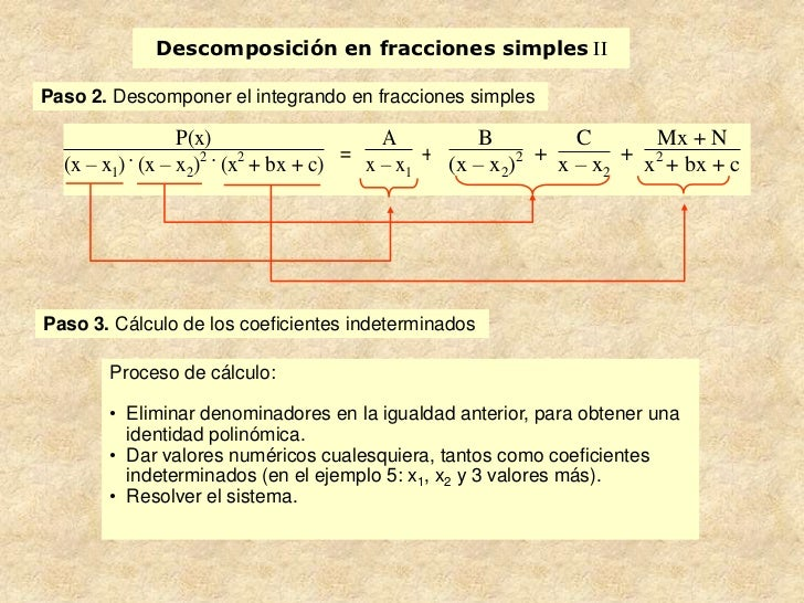 Descomposición en fracciones simples IIPaso 2. Descomponer el integrando en fracciones simples                  P(x)      ...