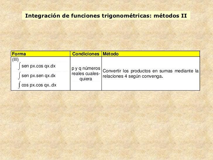 Integración de funciones trigonométricas: métodos IIForma                    Condiciones Método(III)      sen px.cos qx.dx...