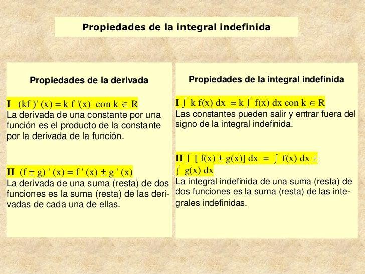 Propiedades de la integral indefinida        Propiedades de la derivada              Propiedades de la integral indefinida...