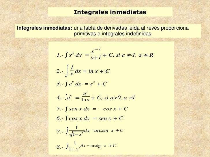 Integrales inmediatasIntegrales inmediatas: una tabla de derivadas leída al revés proporciona                       primit...