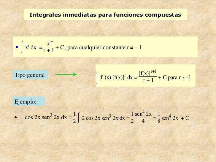 Integrales inmediatas para funciones compuestas     r       xr+1    x dx = r + 1 + C, para cualquier constante r – 1      ...