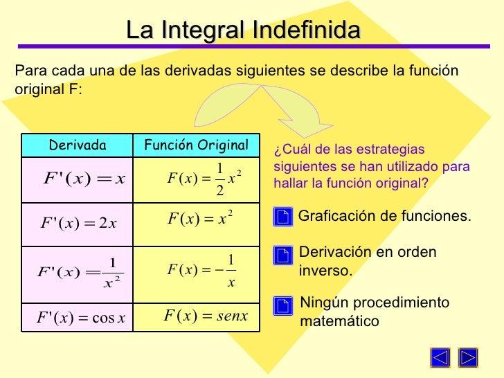 Integral indefinida Slide 2