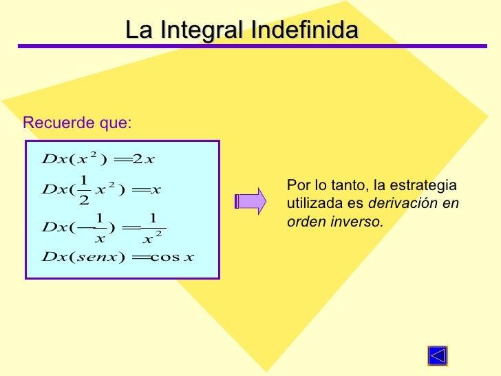 Integral indefinida Slide 3