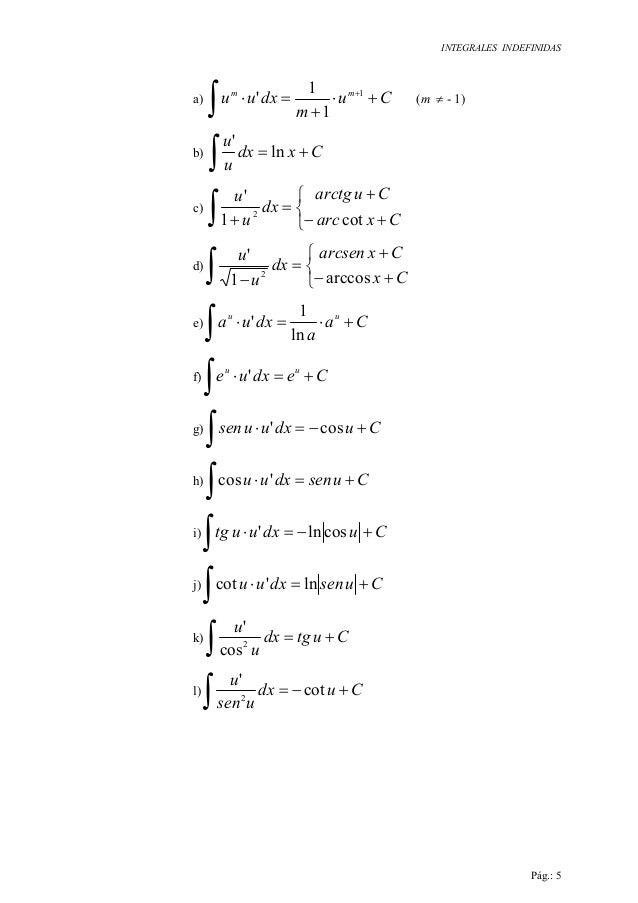 INTEGRALES INDEFINIDAS Pág.: 5 a) ∫ +⋅ + =⋅ + Cu m dxuu mm 1 1 1 ' (m ≠ - 1) b) ∫ += Cxdx u u ln ' c) ∫    +− + = + Cxa...