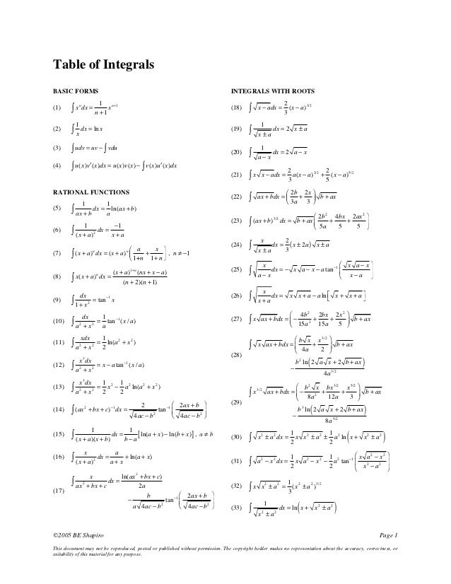 Integral table