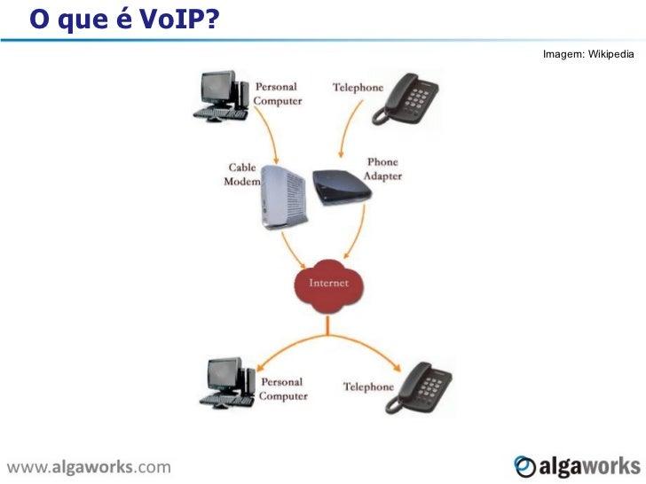 Integração Java EE e VoIP Slide 3