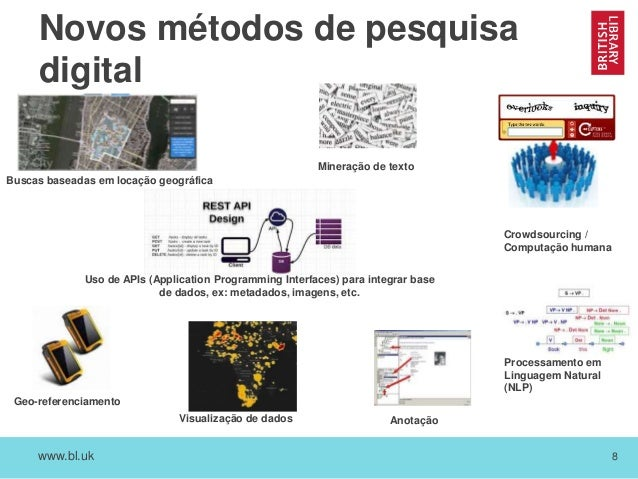 www.bl.uk 8 Novos métodos de pesquisa digital Uso de APIs (Application Programming Interfaces) para integrar base de dados...