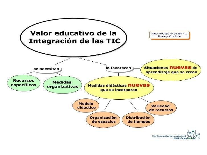 Extracto del mapa conceptual     de Juan José de Haro  http://jjdeharo.blogspot.com