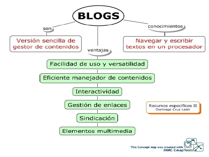 Publicaciones y sitios de interés - -EDUCATIVA: Blog sobre calidad eeinnovación en Educación Secundaria     EDUCATIVA: Blo...