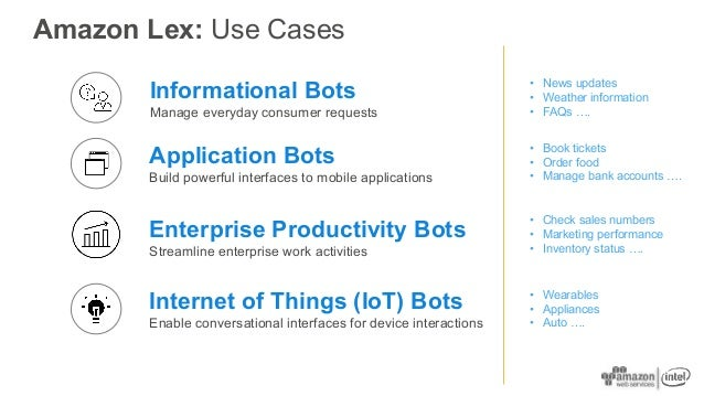 Amazon Lex: Use Cases Informational Bots Manage everyday consumer requests Application Bots Build powerful interfaces to m...