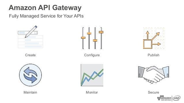 Amazon API Gateway Create Configure Publish Maintain Monitor Secure Fully Managed Service for Your APIs