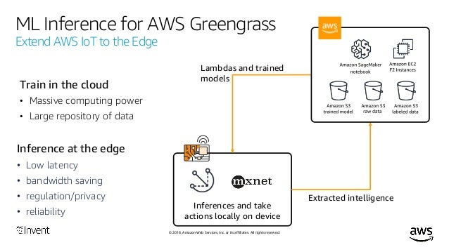 Integrate the AWS Cloud with Responsive Xilinx Machine Learning at th…