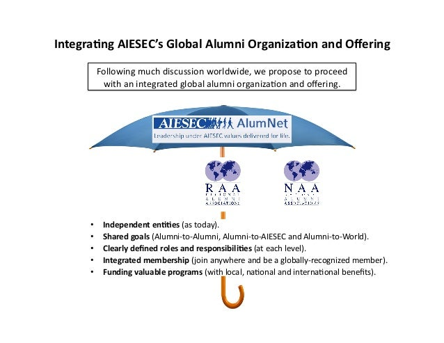 Integra(ng  AIESEC's  Global  Alumni  Organiza(on  and  Offering   • Independent  en((es  (as  today)....